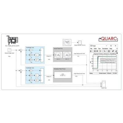 quarc-diagram-only2-600x600